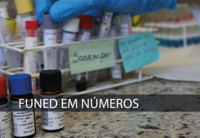 Sarampo: casos confirmados